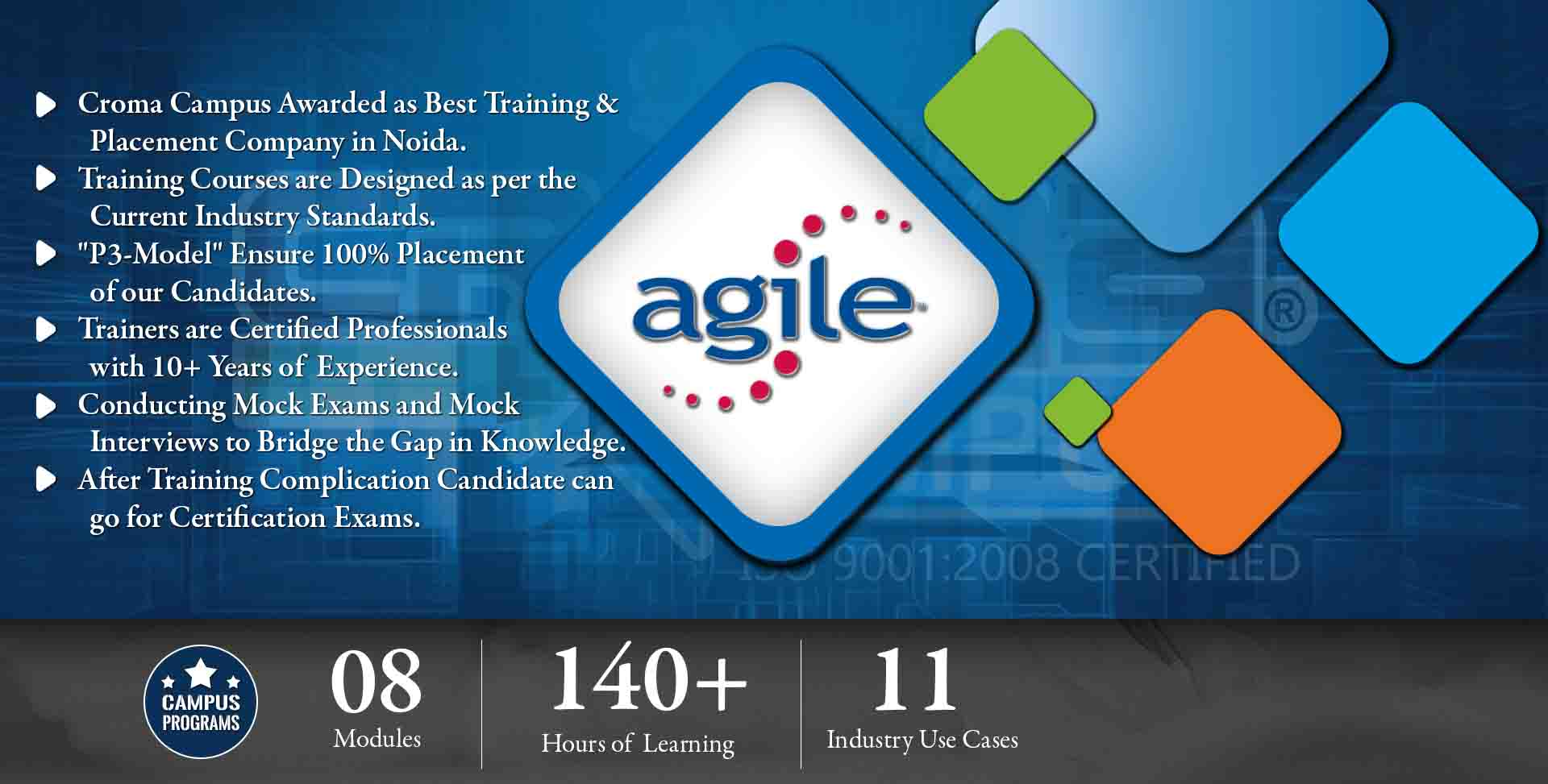 Agile Training in Gurgaon- Croma Campus