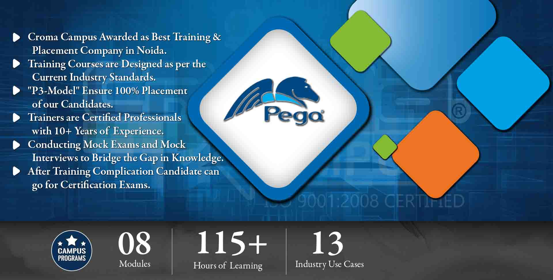 Pega PRPC Training in Gurgaon- Croma Campus