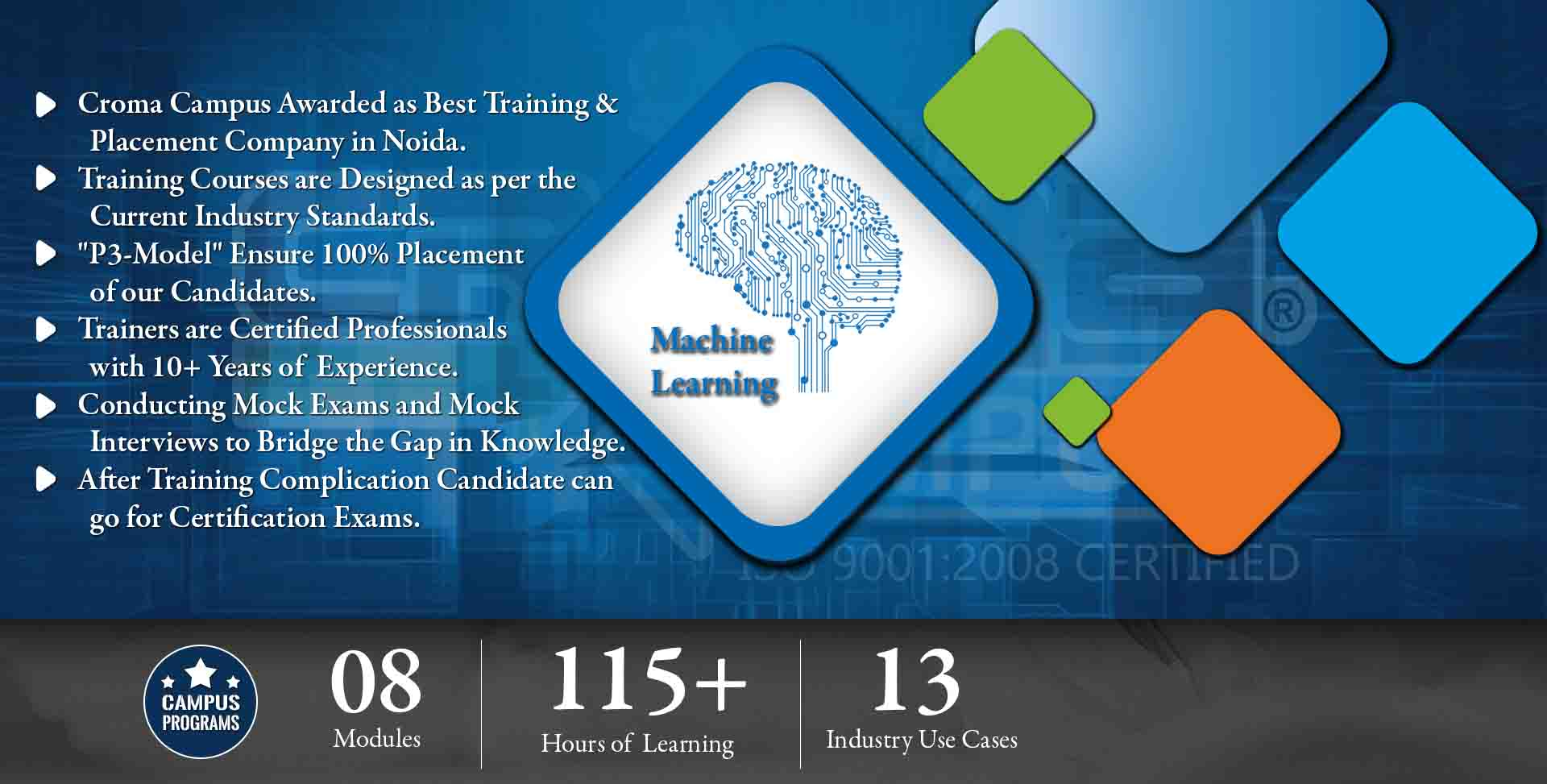 MACHINE LEARNING ONLINE TRAINING IN INDIA
