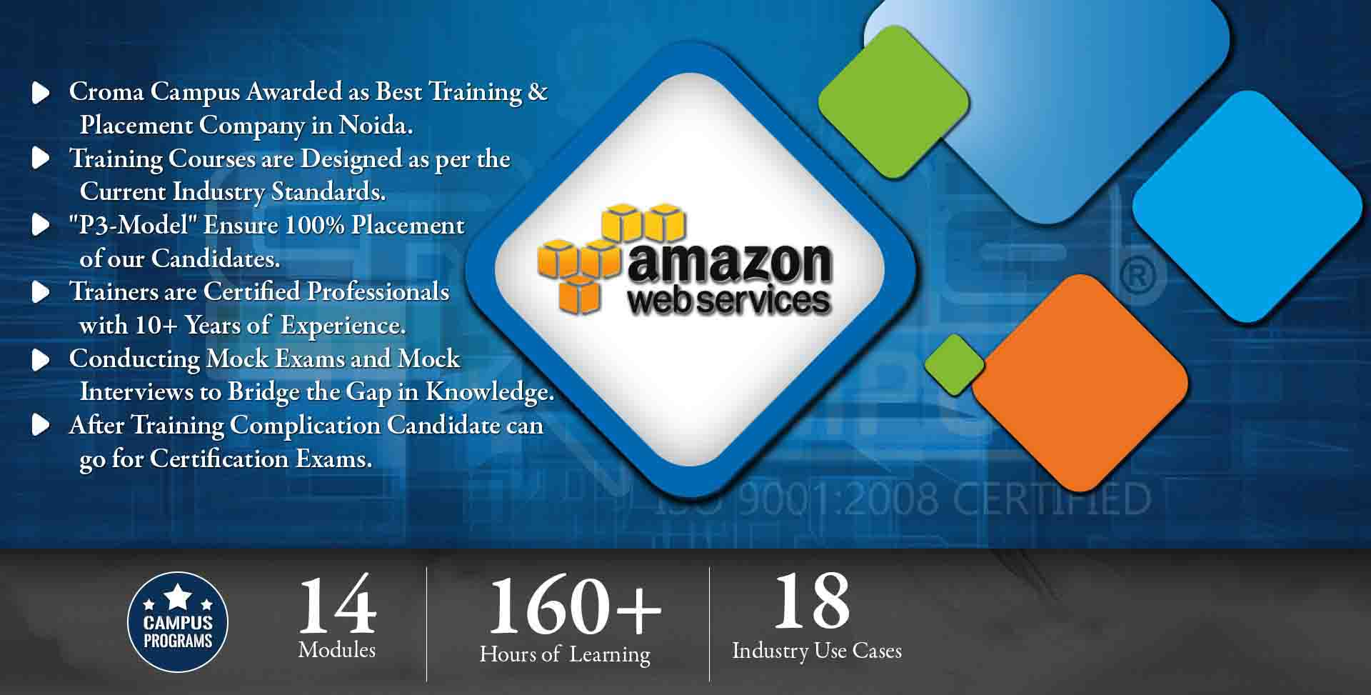 Amazon Web Services (AWS) Training in Gurgaon- Croma Campus