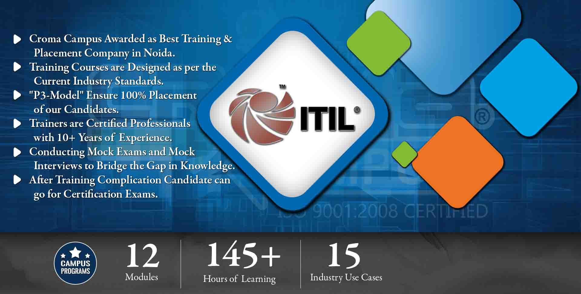 ITIL Training in Gurgaon- Croma Campus