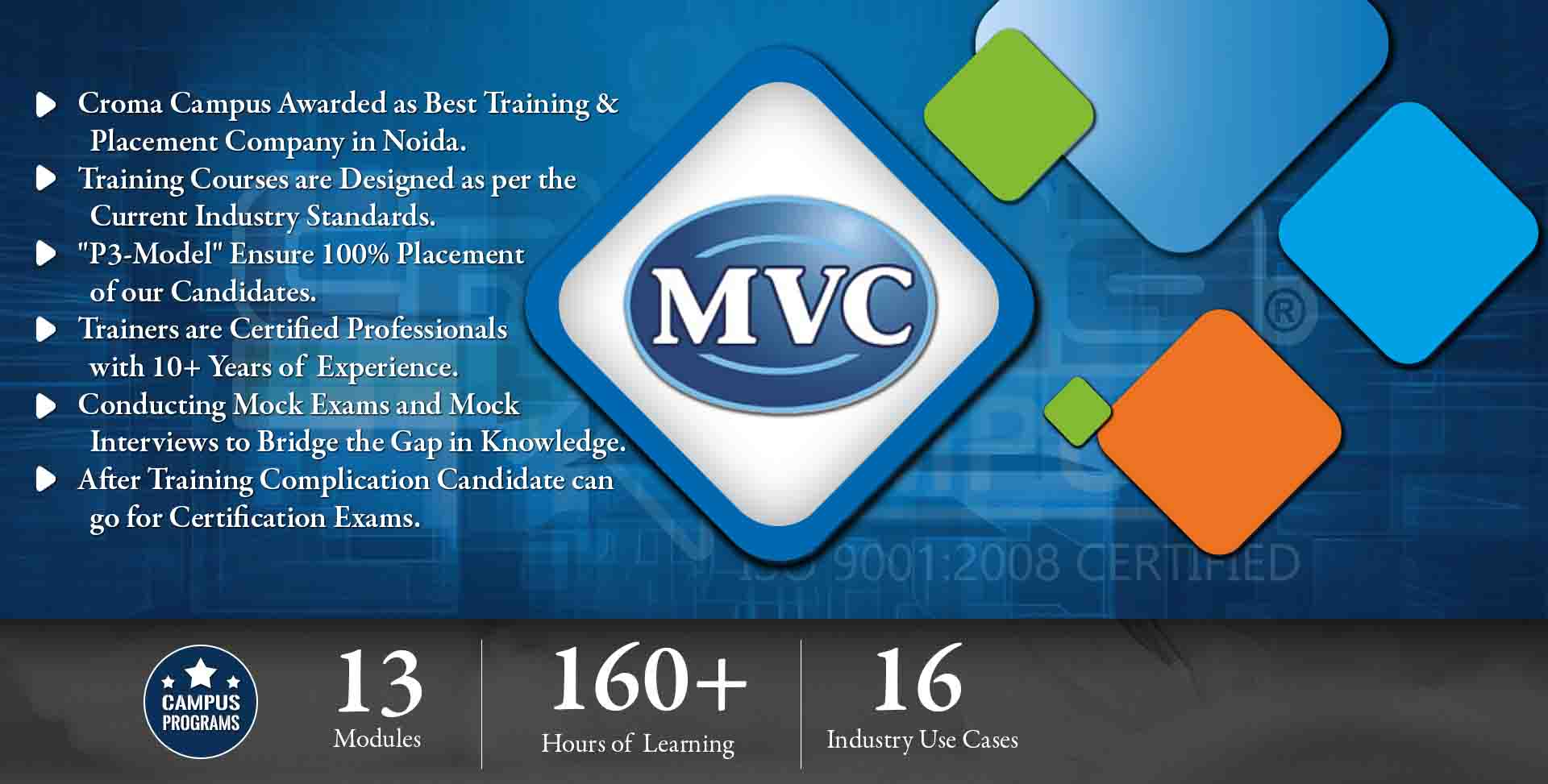 MVC Training in Noida- Croma Campus