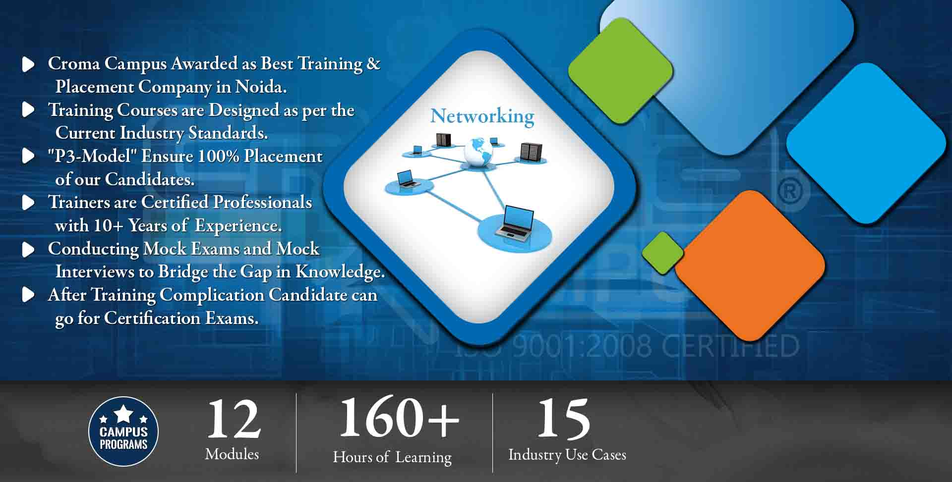 Networking Training in Gurgaon- Croma Campus