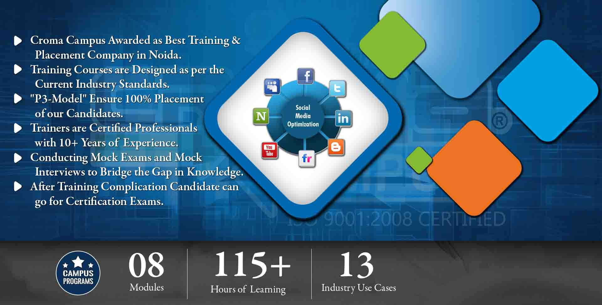 SMO Training in Noida- Croma Campus