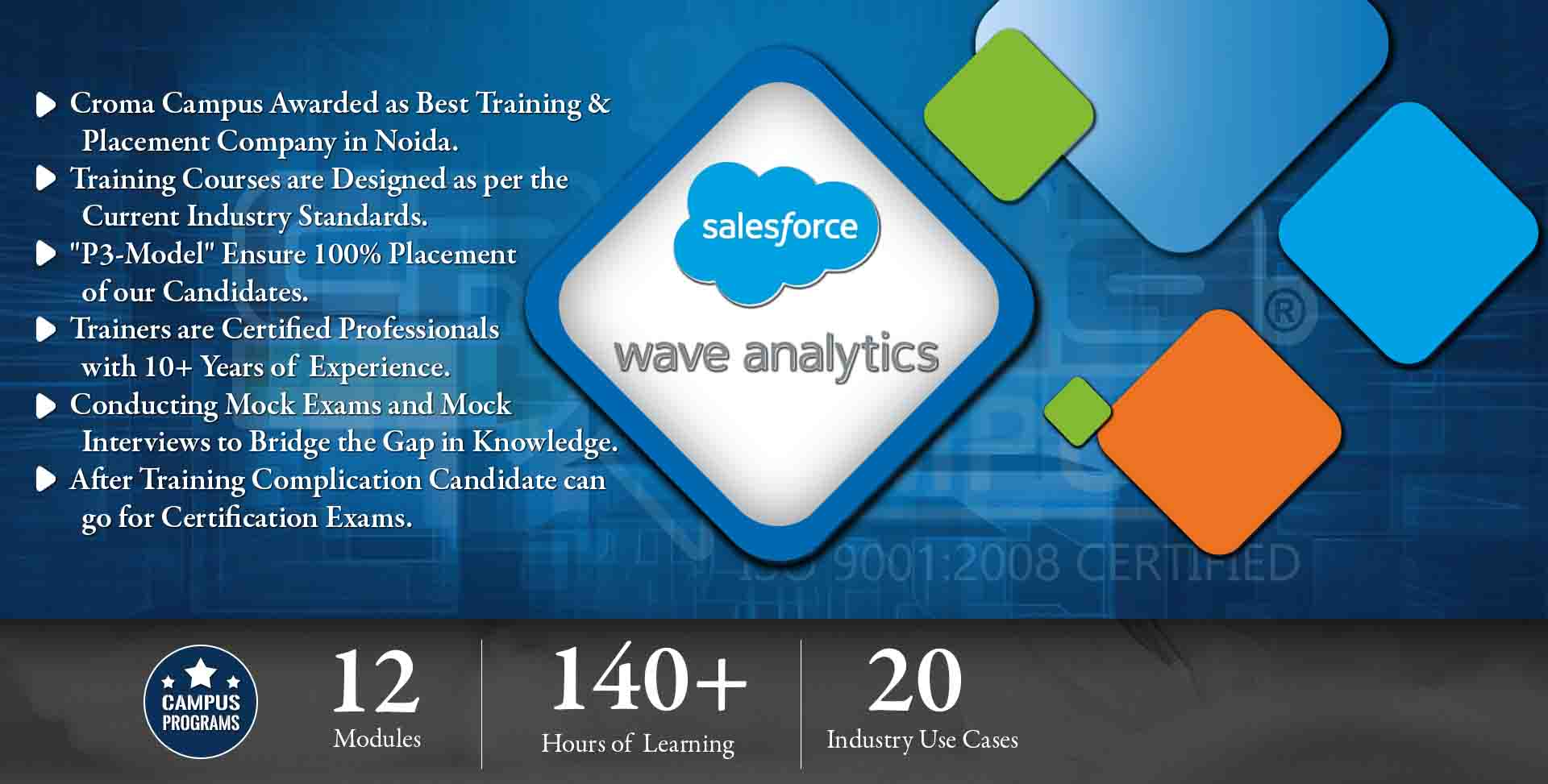 SALESFORCE WAVE ANALYTICS Training in Delhi- Croma Campus