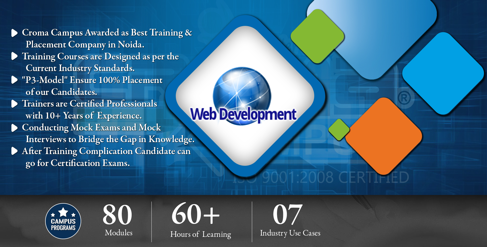 Web Development Training in Gurgaon - Croma Campus